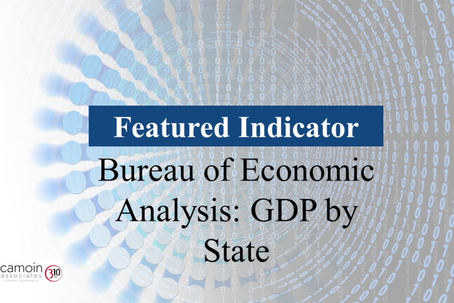 Featured Indicator: Gross State Product